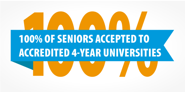 100% Acceptance to Accredited 4-Year Universities Graphic